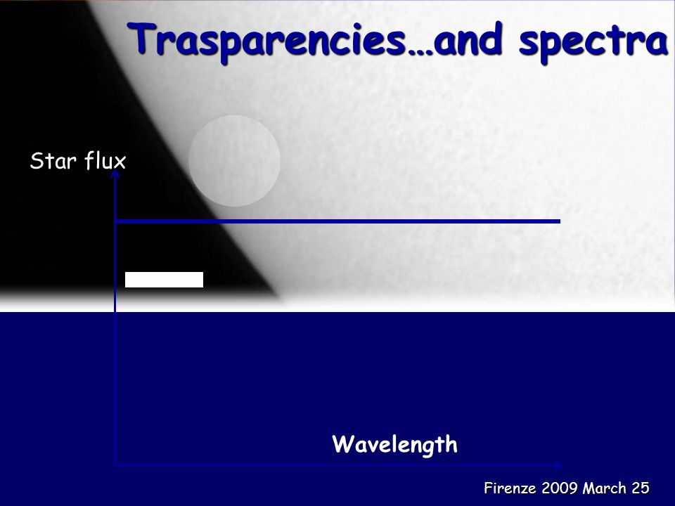 Trasparencies…and spectra