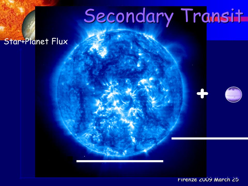 Secondary Transit Star+Planet Flux +