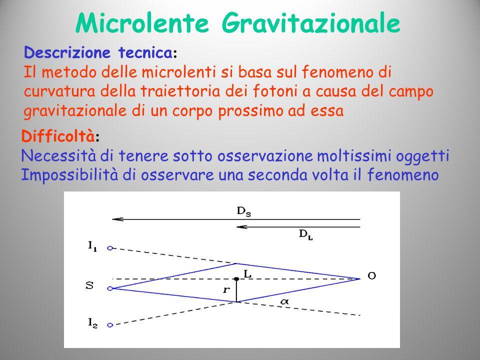 Microlente Gravitazionale