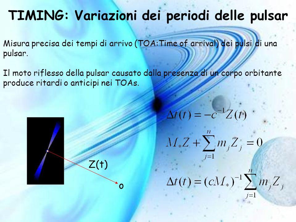 TIMING: Variazioni dei periodi delle pulsar