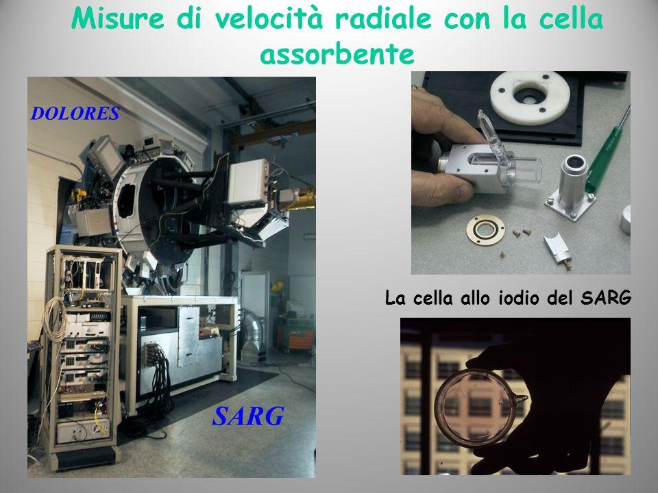 Misure di velocità radiale con la cella assorbente