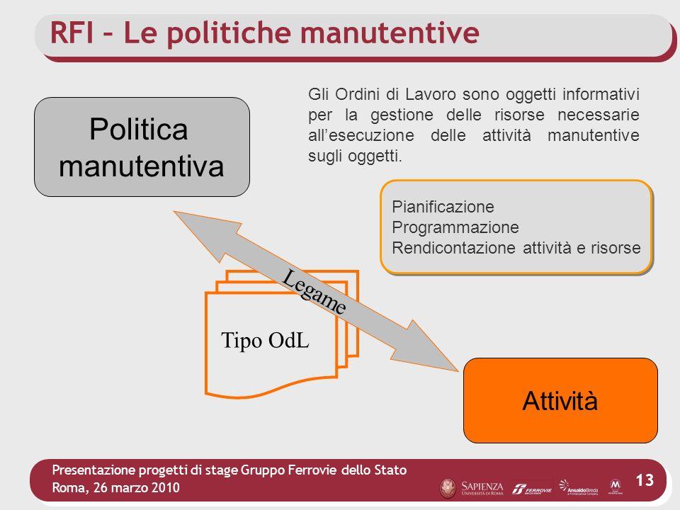 RFI – Le politiche manutentive