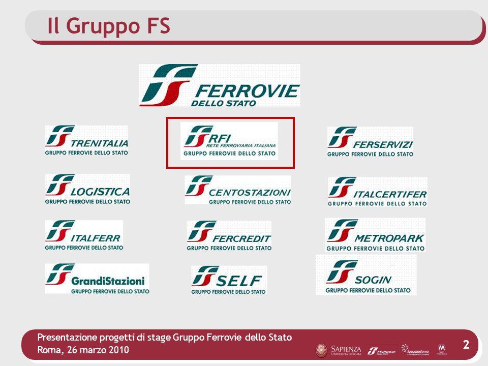 Il Gruppo FS Presentazione progetti di stage Gruppo Ferrovie dello Stato Roma, 26 marzo 2010