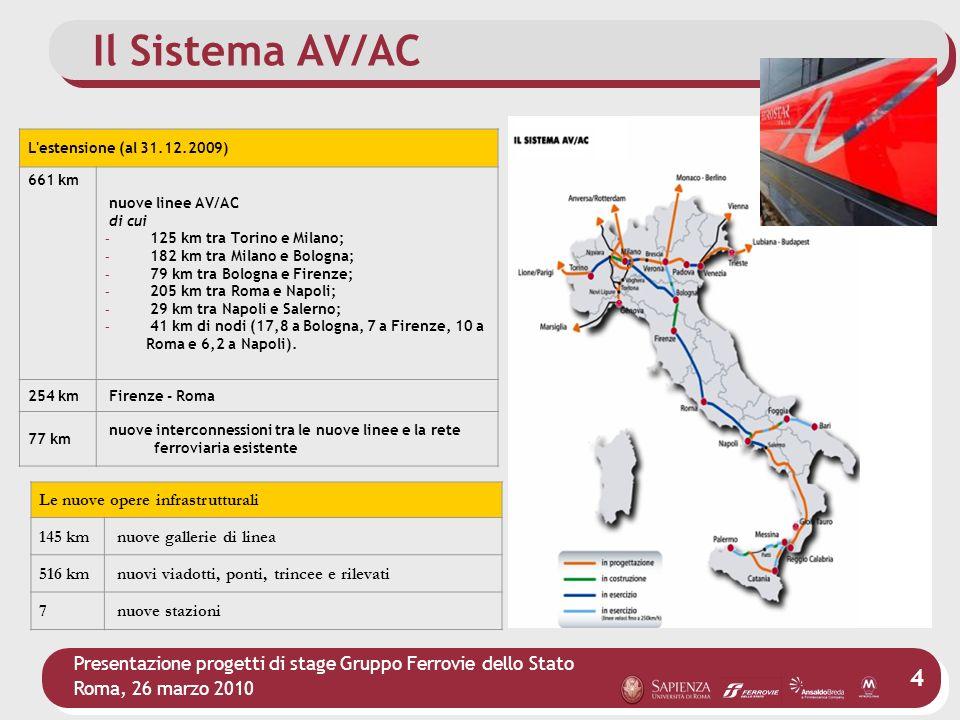 Il Sistema AV/AC L estensione (al 31.12.2009) 661 km. nuove linee AV/AC. di cui. 125 km tra Torino e Milano;