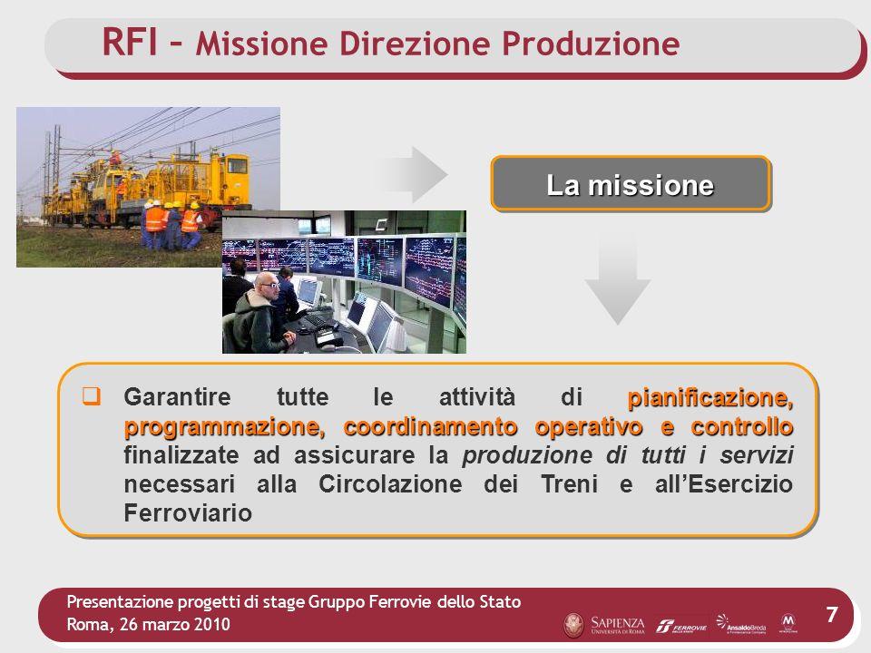 RFI – Missione Direzione Produzione