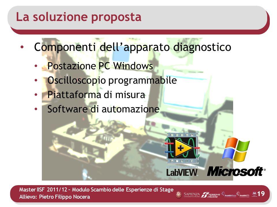 La soluzione proposta Componenti dell'apparato diagnostico