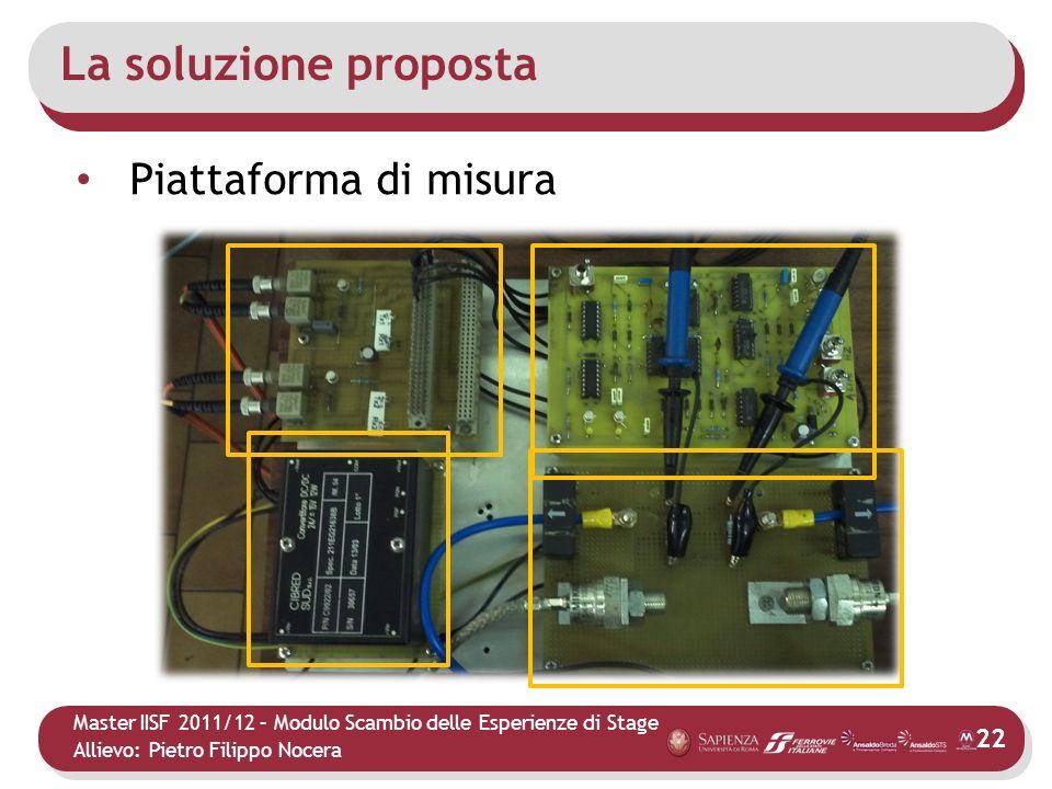 La soluzione proposta Piattaforma di misura