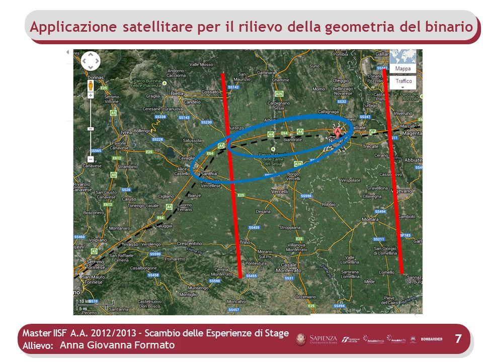 Applicazione satellitare per il rilievo della geometria del binario