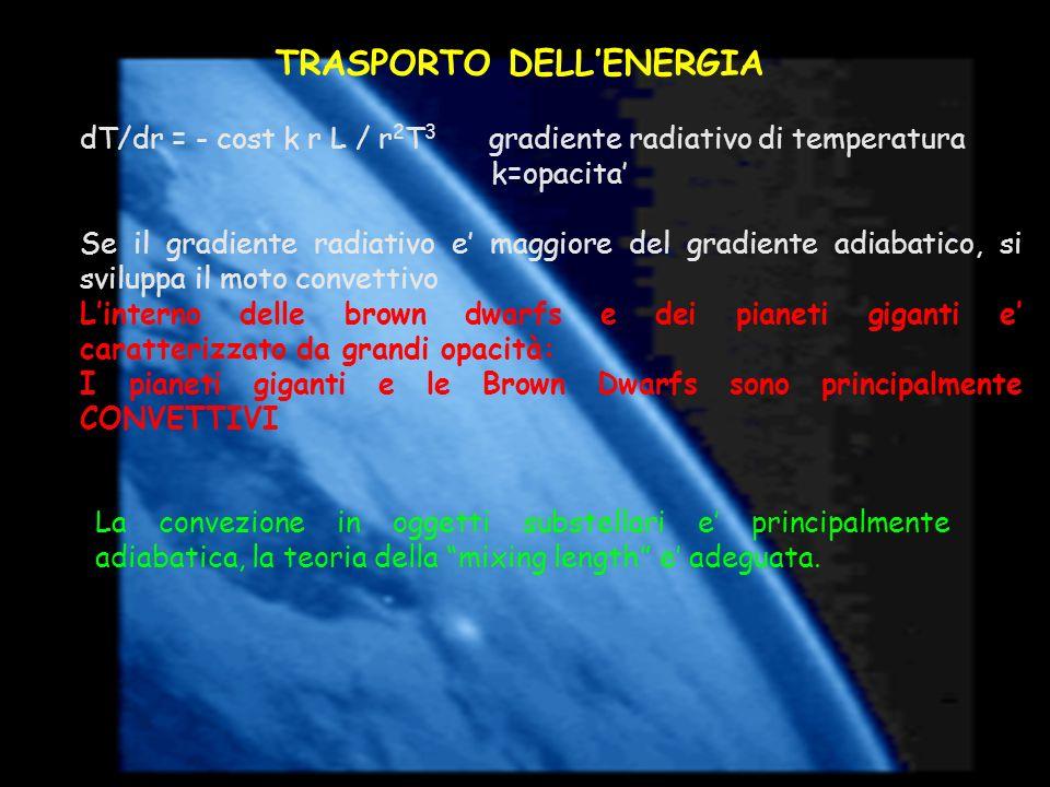 TRASPORTO DELL'ENERGIA