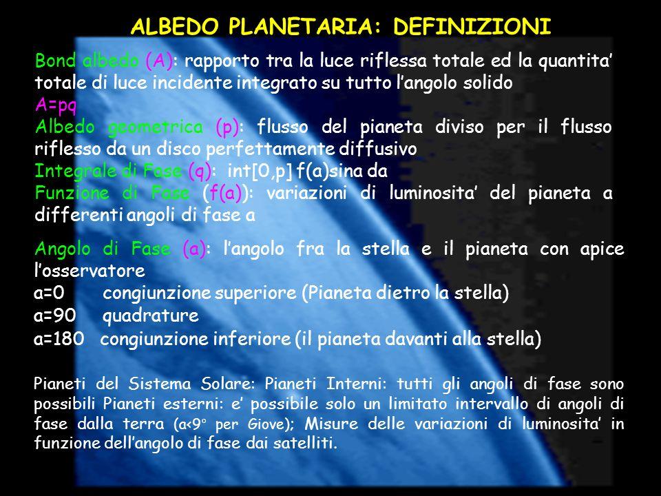 ALBEDO PLANETARIA: DEFINIZIONI