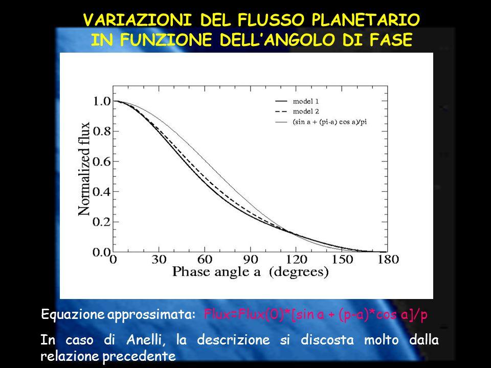 VARIAZIONI DEL FLUSSO PLANETARIO IN FUNZIONE DELL'ANGOLO DI FASE