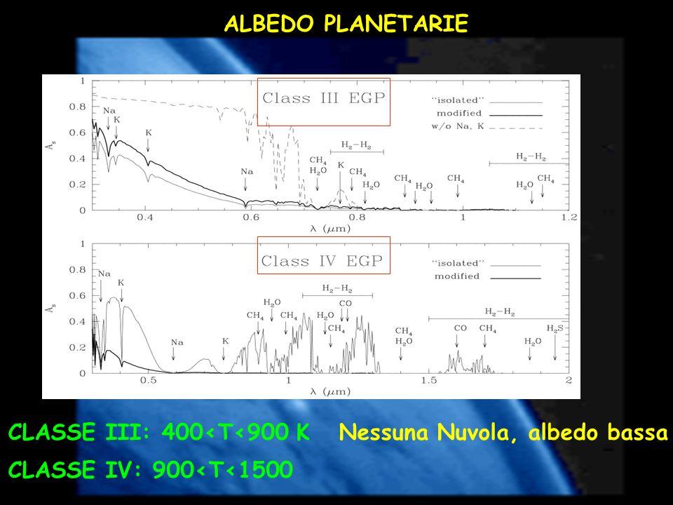 ALBEDO PLANETARIE CLASSE III: 400<T<900 K Nessuna Nuvola, albedo bassa CLASSE IV: 900<T<1500