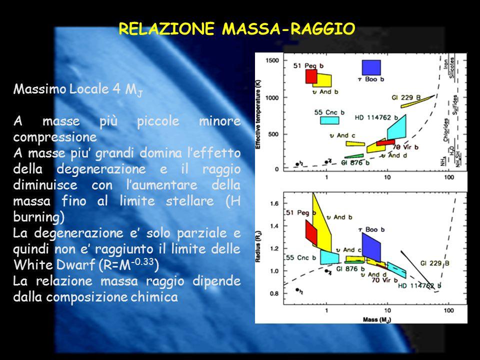 RELAZIONE MASSA-RAGGIO