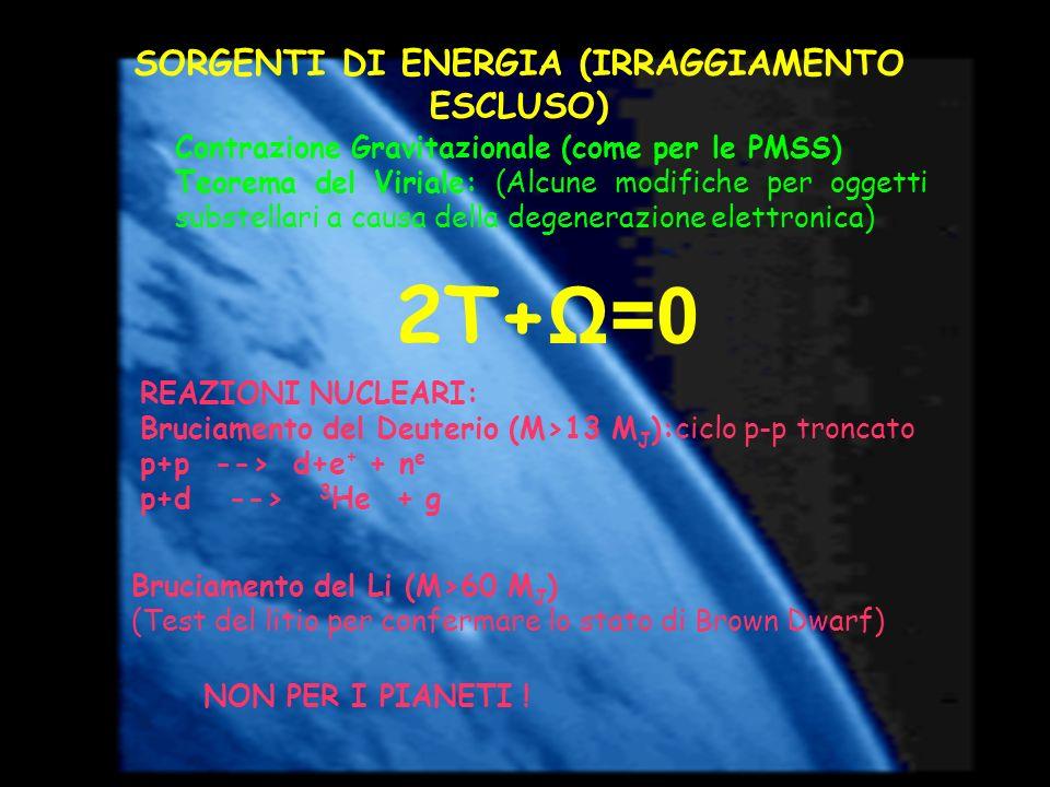 SORGENTI DI ENERGIA (IRRAGGIAMENTO ESCLUSO)