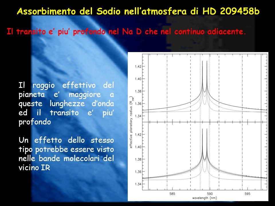 Assorbimento del Sodio nell'atmosfera di HD 209458b