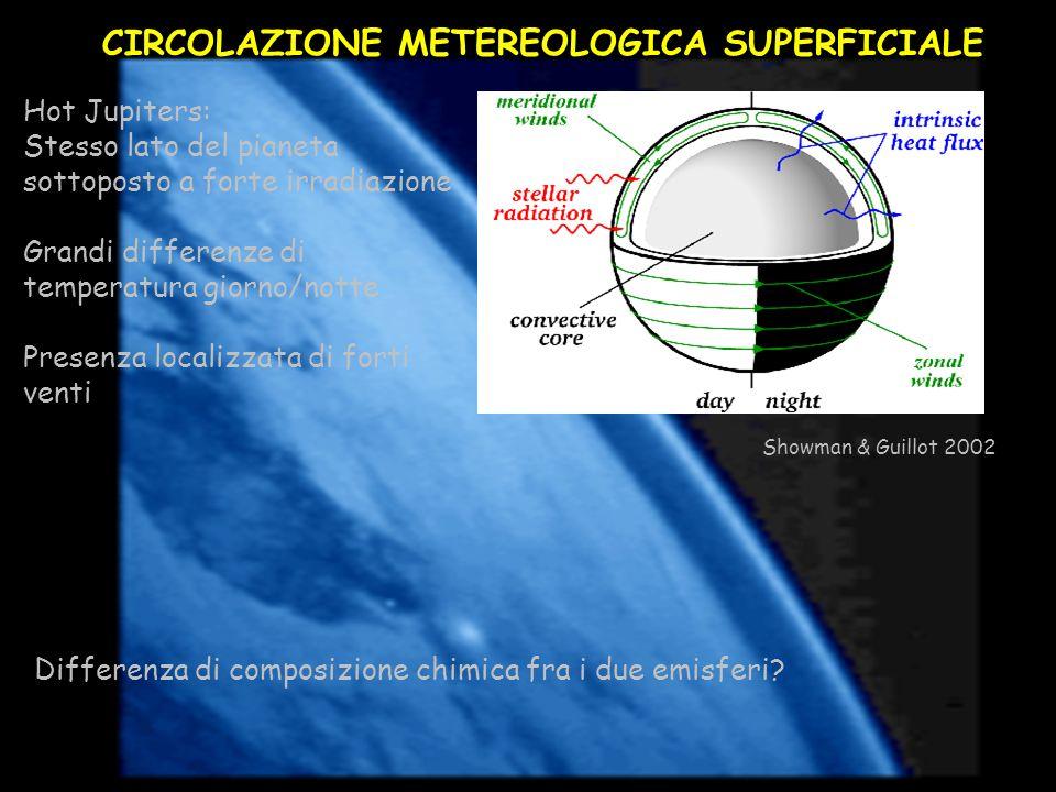 CIRCOLAZIONE METEREOLOGICA SUPERFICIALE
