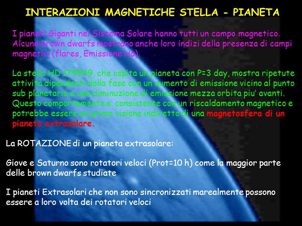 INTERAZIONI MAGNETICHE STELLA - PIANETA