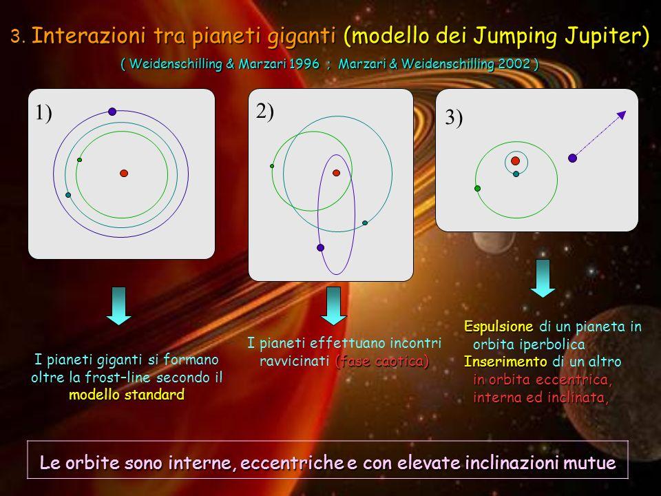 3. Interazioni tra pianeti giganti (modello dei Jumping Jupiter)