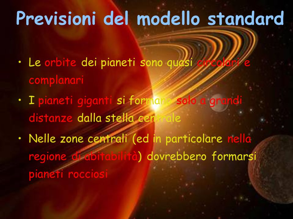 Previsioni del modello standard