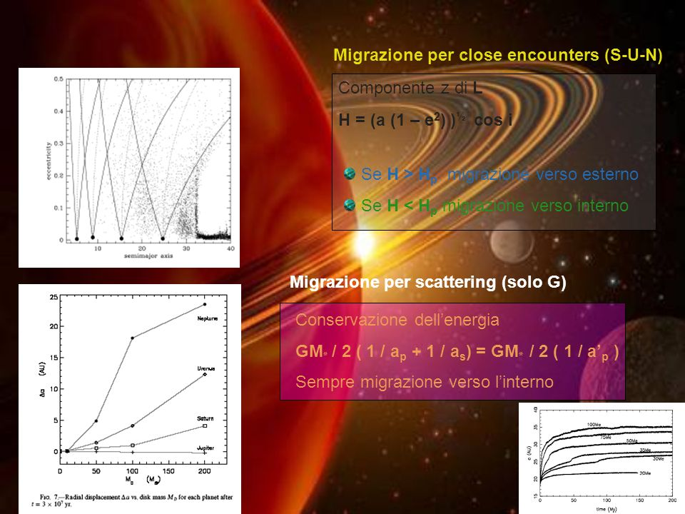 Migrazione per close encounters (S-U-N)