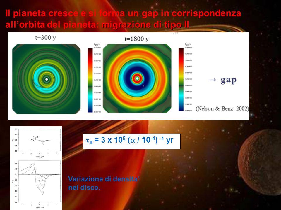 Il pianeta cresce e si forma un gap in corrispondenza all'orbita del pianeta: migrazione di tipo II