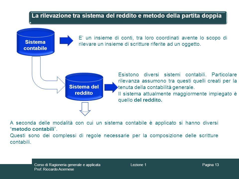 La rilevazione tra sistema del reddito e metodo della partita doppia