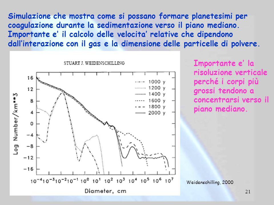 Simulazione che mostra come si possano formare planetesimi per coagulazione durante la sedimentazione verso il piano mediano. Importante e' il calcolo delle velocita' relative che dipendono dall'interazione con il gas e la dimensione delle particelle di polvere.