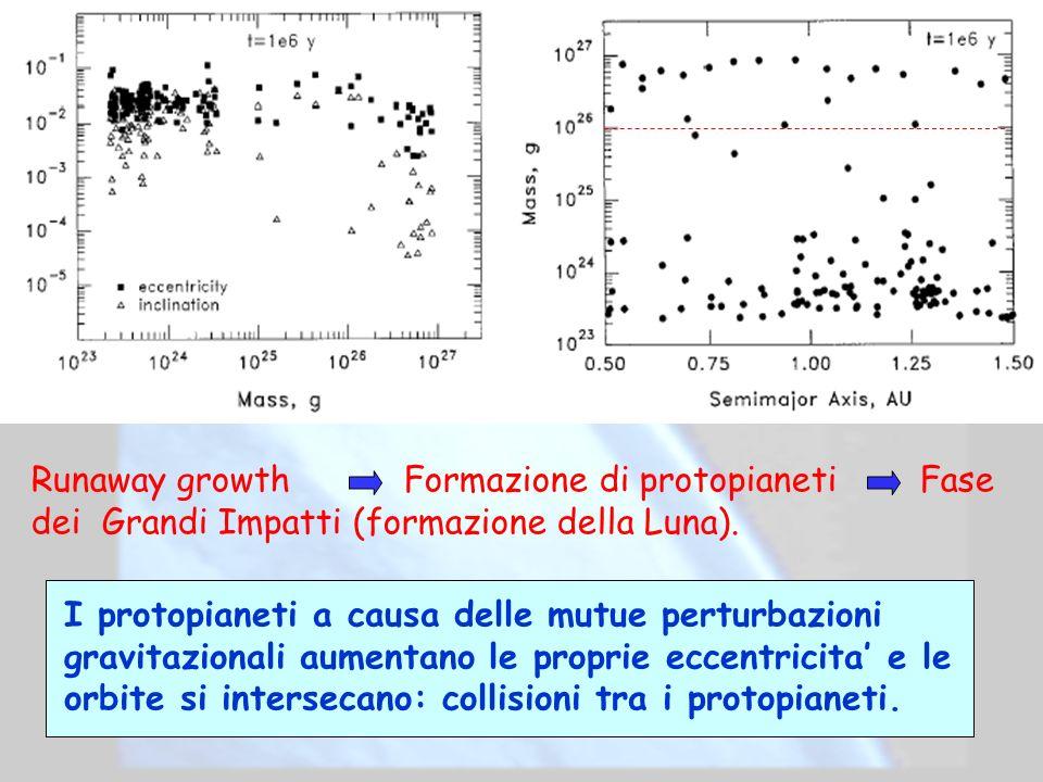 Runaway growth Formazione di protopianeti Fase dei Grandi Impatti (formazione della Luna).