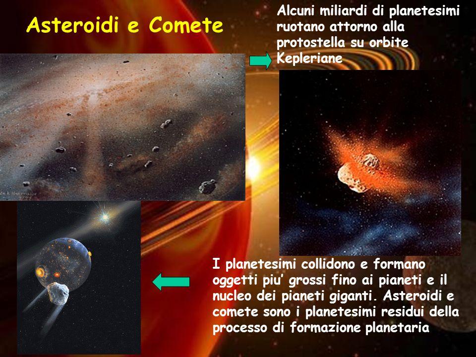 Alcuni miliardi di planetesimi ruotano attorno alla protostella su orbite Kepleriane