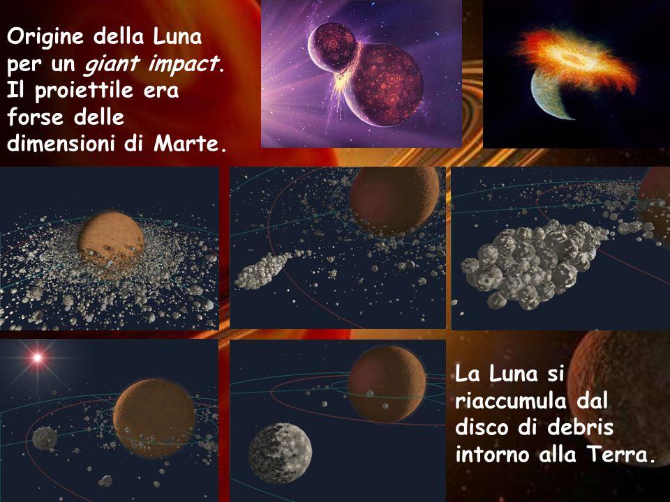 Origine della Luna per un giant impact