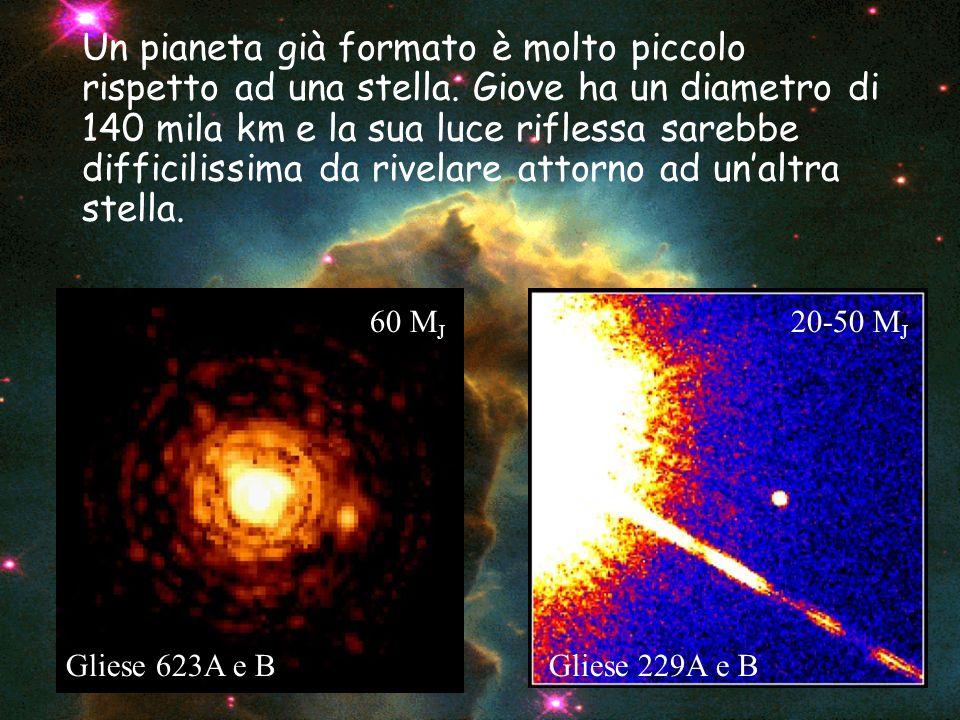 Un pianeta già formato è molto piccolo rispetto ad una stella