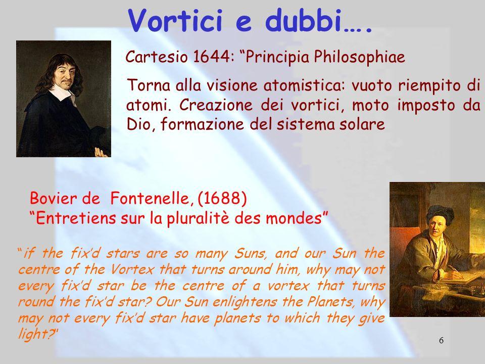 Vortici e dubbi…. Cartesio 1644: Principia Philosophiae