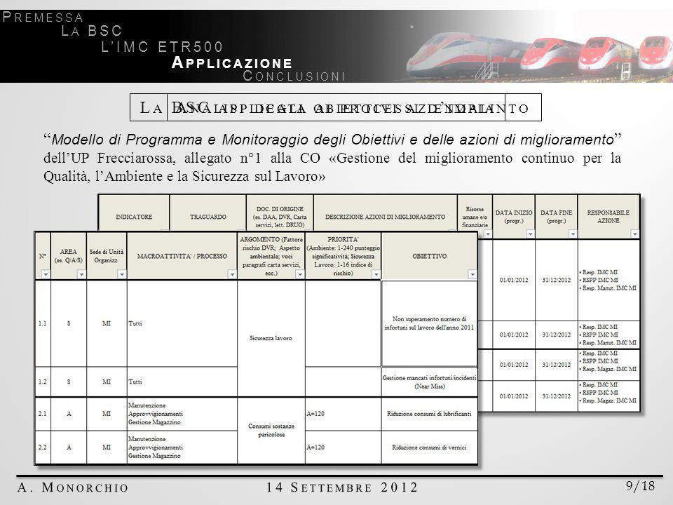 La BSC applicata ai processi d'impianto