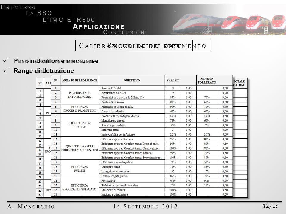 Calibrazione dello strumento
