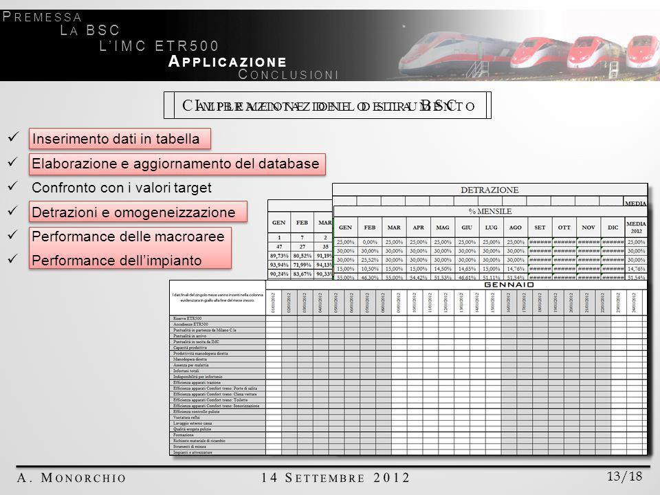 Implementazione della BSC Calibrazione dello strumento