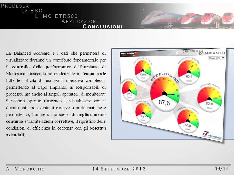 Conclusioni Premessa La BSC L'IMC ETR500 Applicazione