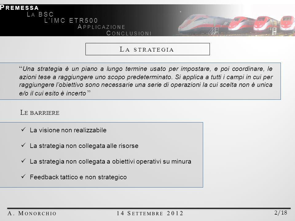 Premessa La BSC. L'IMC ETR500. Applicazione. Conclusioni. La strategia.