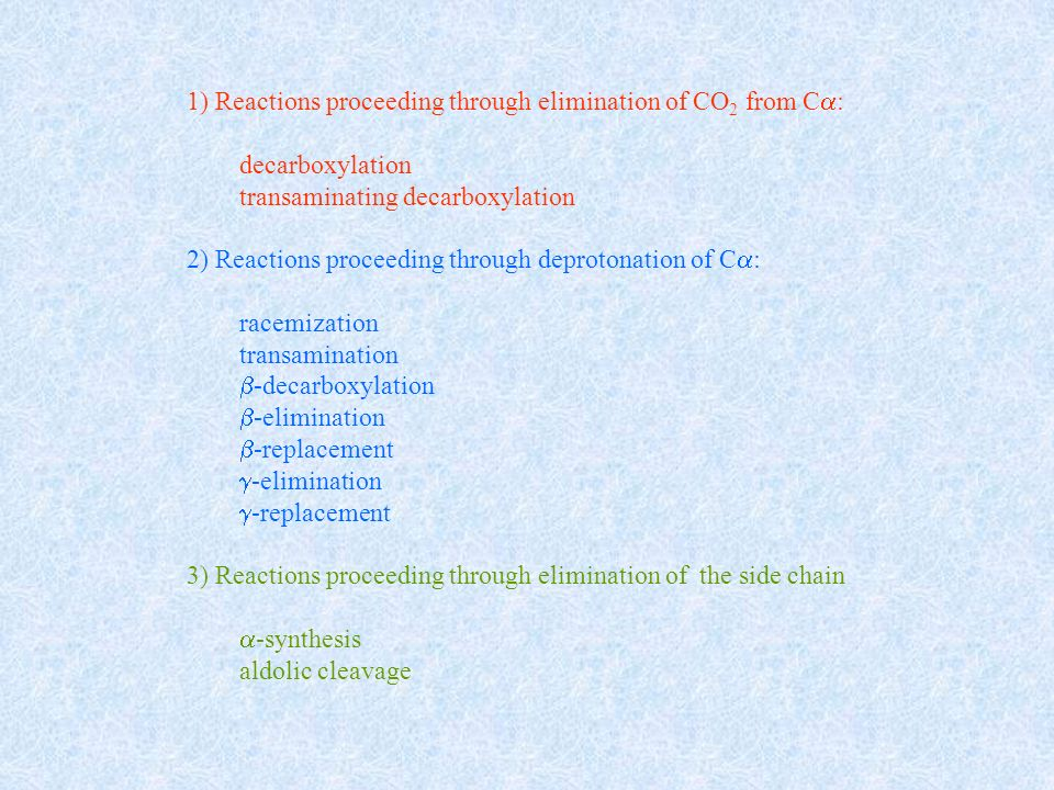 1) Reactions proceeding through elimination of CO2 from Ca: