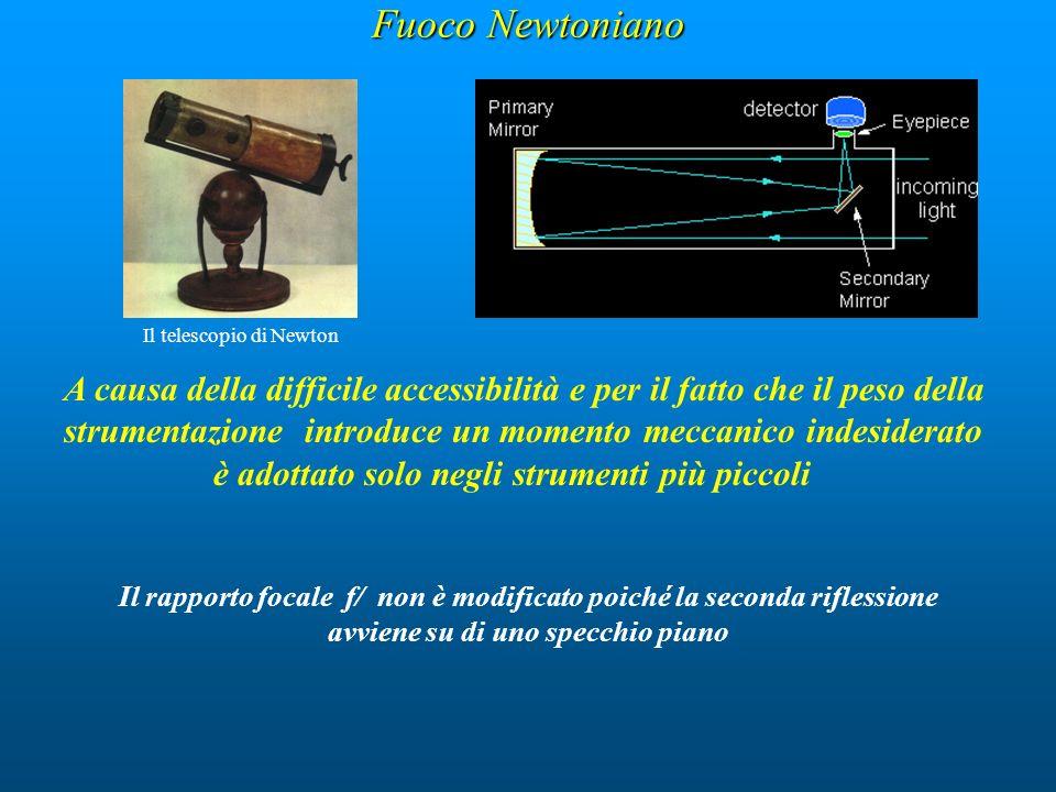 Fuoco Newtoniano Il telescopio di Newton.