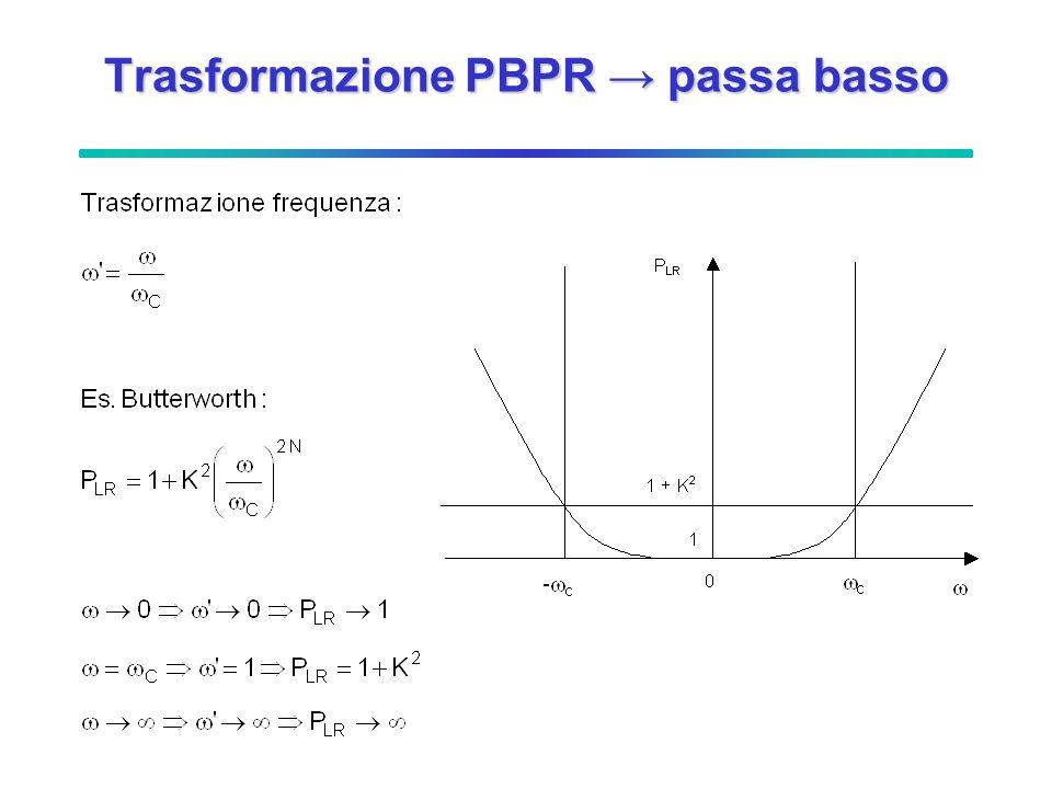 Trasformazione PBPR → passa basso