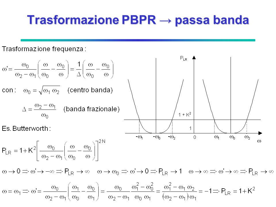 Trasformazione PBPR → passa banda