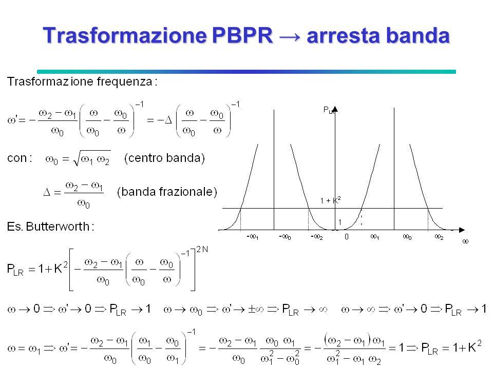 Trasformazione PBPR → arresta banda