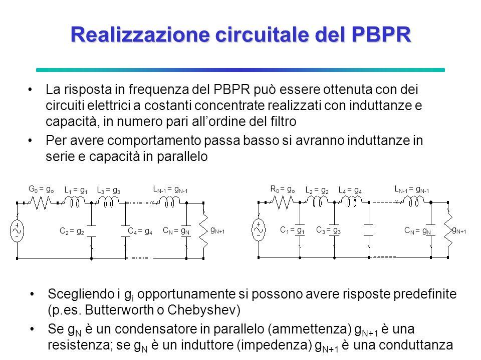 Realizzazione circuitale del PBPR