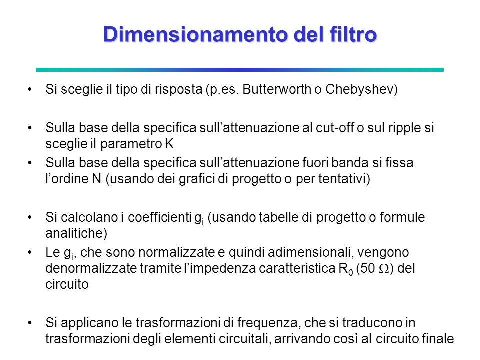Dimensionamento del filtro