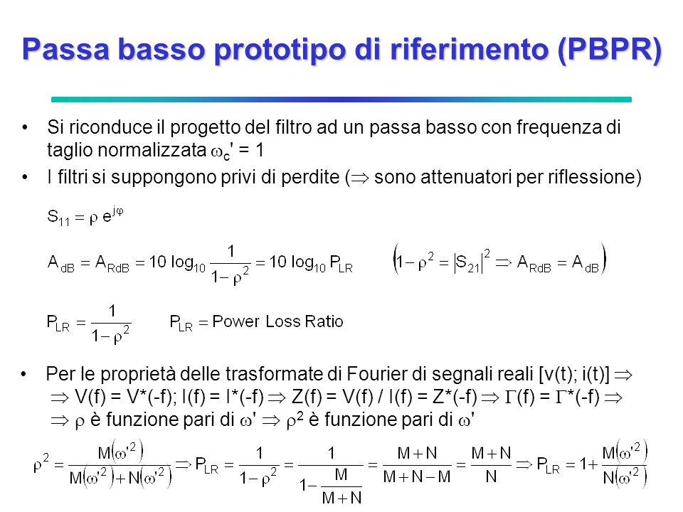 Passa basso prototipo di riferimento (PBPR)