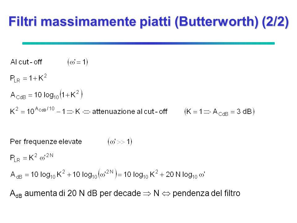 Filtri massimamente piatti (Butterworth) (2/2)