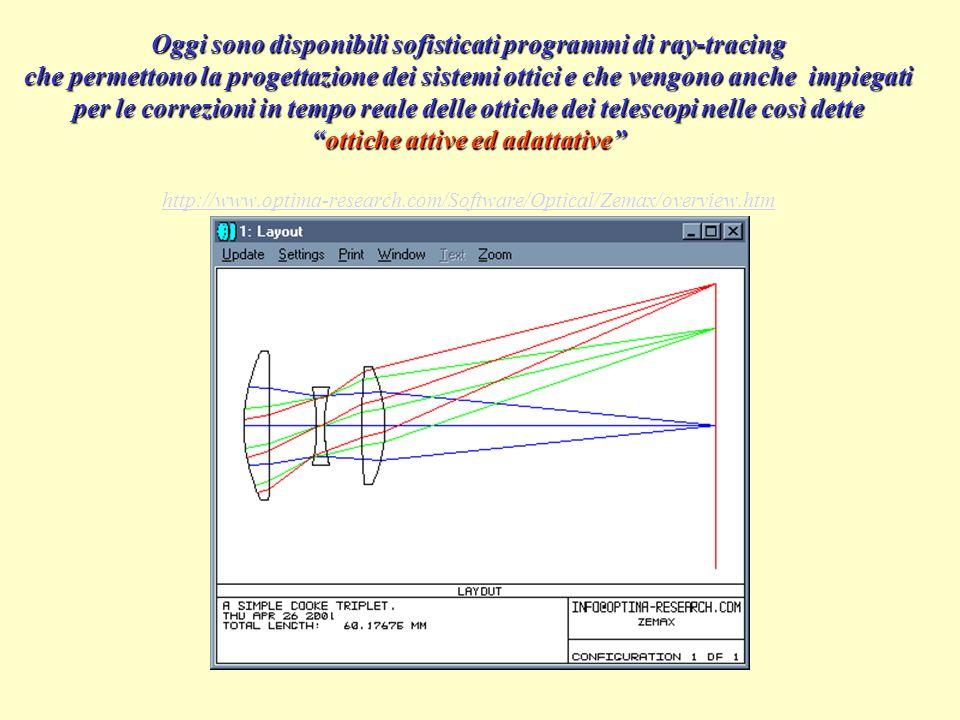 Oggi sono disponibili sofisticati programmi di ray-tracing che permettono la progettazione dei sistemi ottici e che vengono anche impiegati per le correzioni in tempo reale delle ottiche dei telescopi nelle così dette ottiche attive ed adattative http://www.optima-research.com/Software/Optical/Zemax/overview.htm