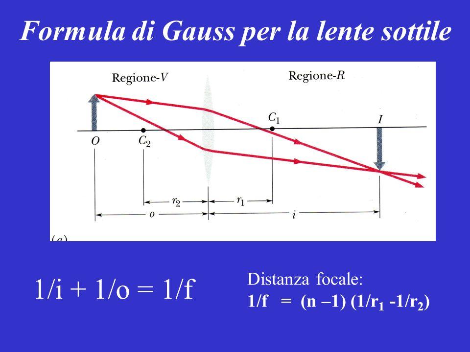 Formula di Gauss per la lente sottile
