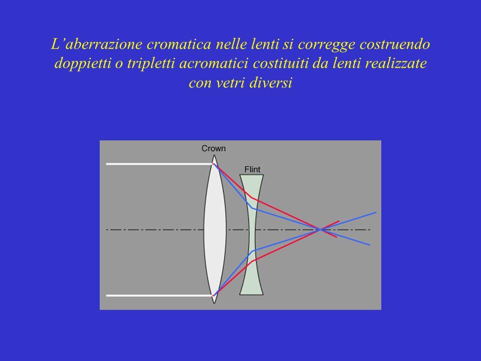 L'aberrazione cromatica nelle lenti si corregge costruendo doppietti o tripletti acromatici costituiti da lenti realizzate con vetri diversi