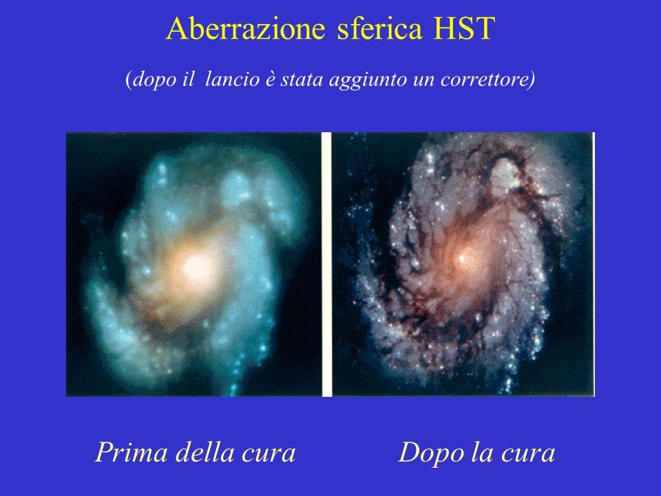 Aberrazione sferica HST (dopo il lancio è stata aggiunto un correttore)
